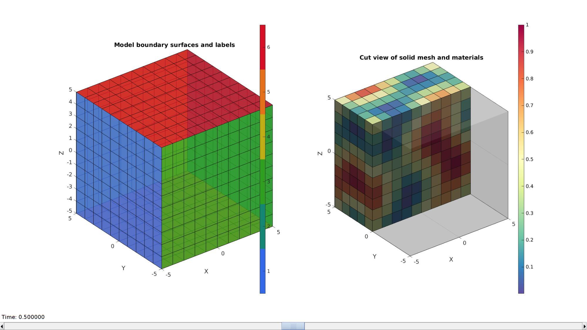 DEMO_febio_00014_cube_varying_material