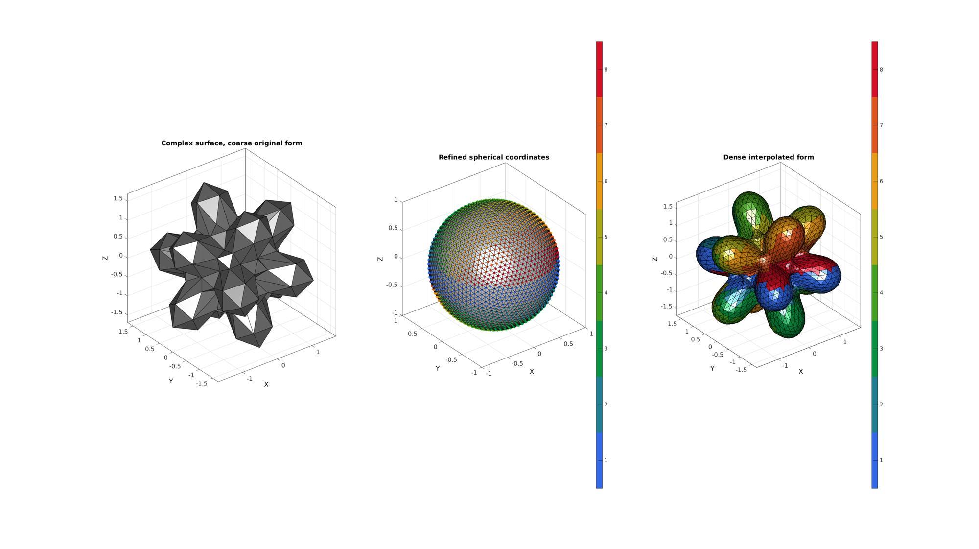 interp_spherical